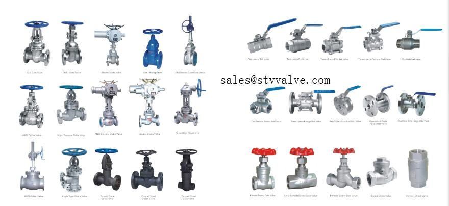 Ball Valves vs Gate Valves,Which is best for you? – China